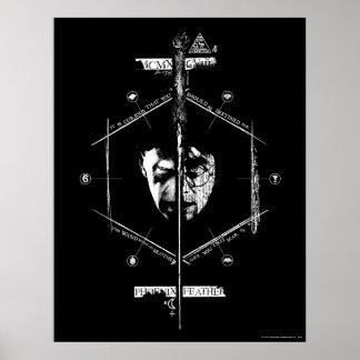 Voldemortハリー・ポッターシリーズはグラフィックに直面します ポスター