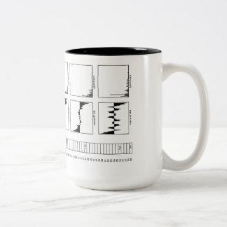 Waldorfのマイクロウェーブシンセサイザのマグ ツートーンマグカップ