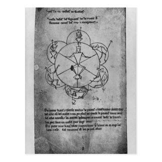 Wheel of Fortune。 陶磁器のための方式 ポストカード