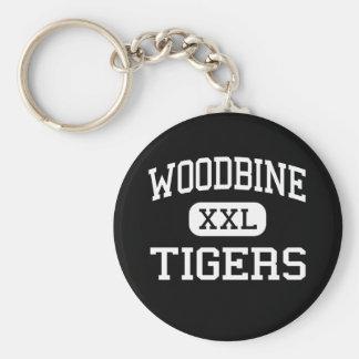Woodbine -トラ-高等学校- Woodbineアイオワ ベーシック丸型缶キーホルダー