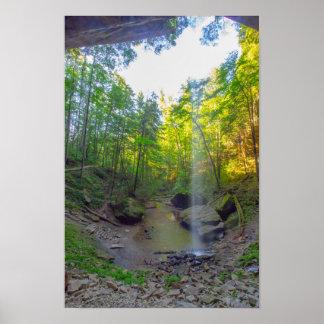 Yahoo Falls, Kentucky ポスター