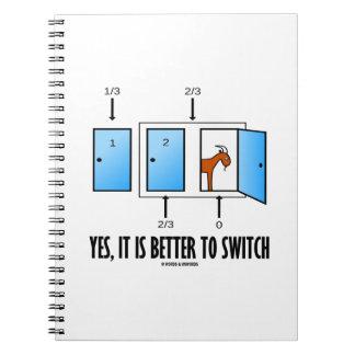 Yes、転換することはよいです(3つのドア1頭のヤギ) ノートブック