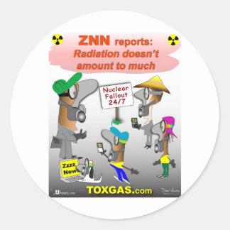 ZNNの溶解 ラウンドシール